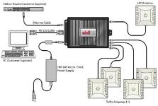 INfinity™ 510 UHF Reader